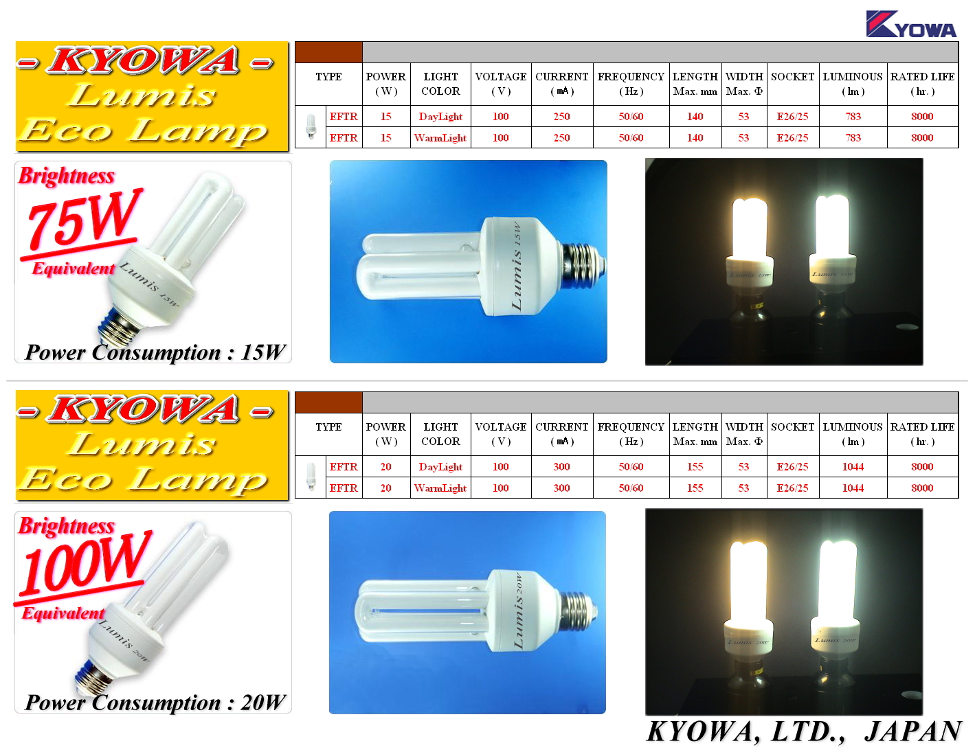 Lumis Eco Lamp Catalog(15-20W - 100V)